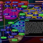 Guía de música electrónica